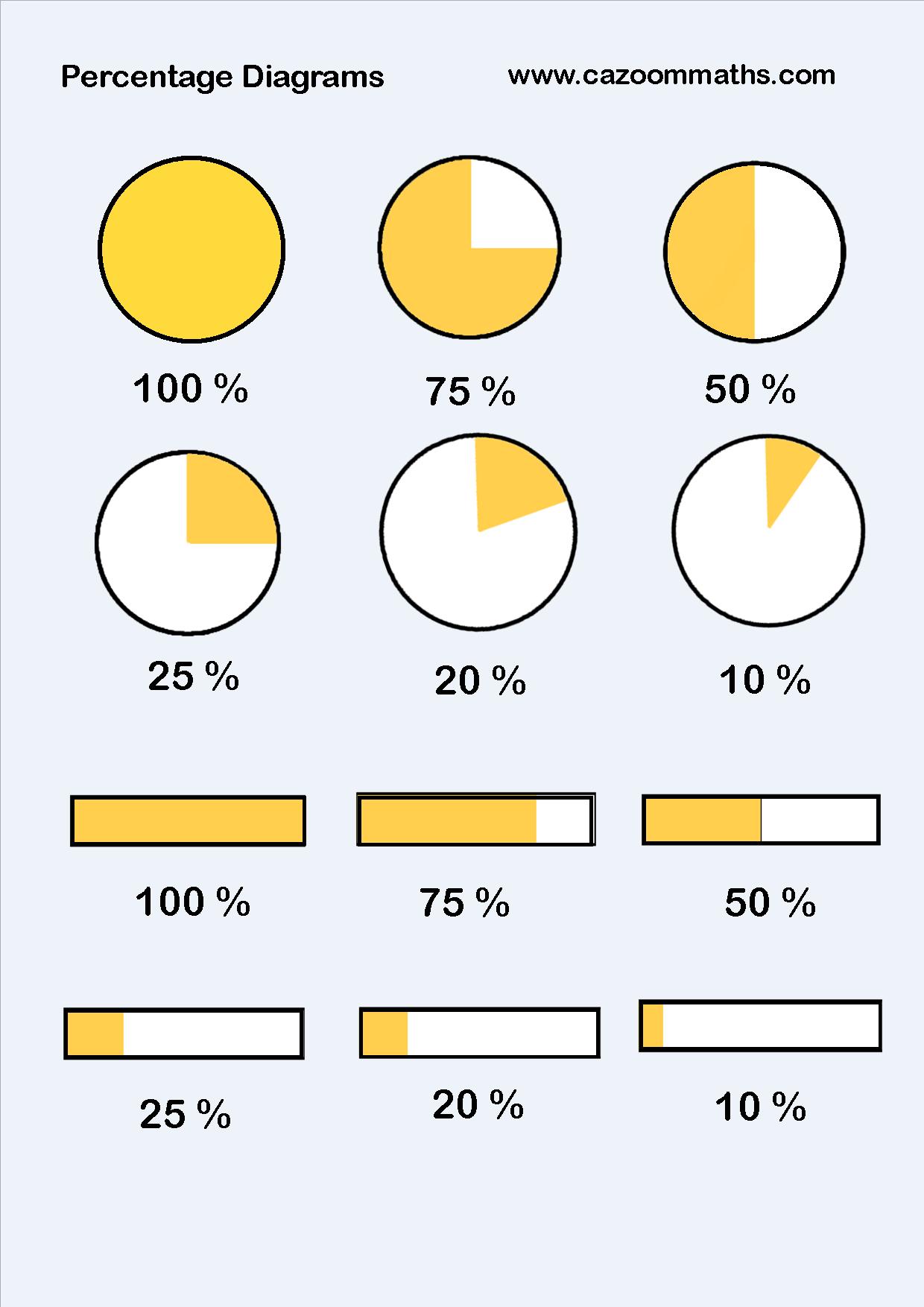 Fraction Calculator Ratio