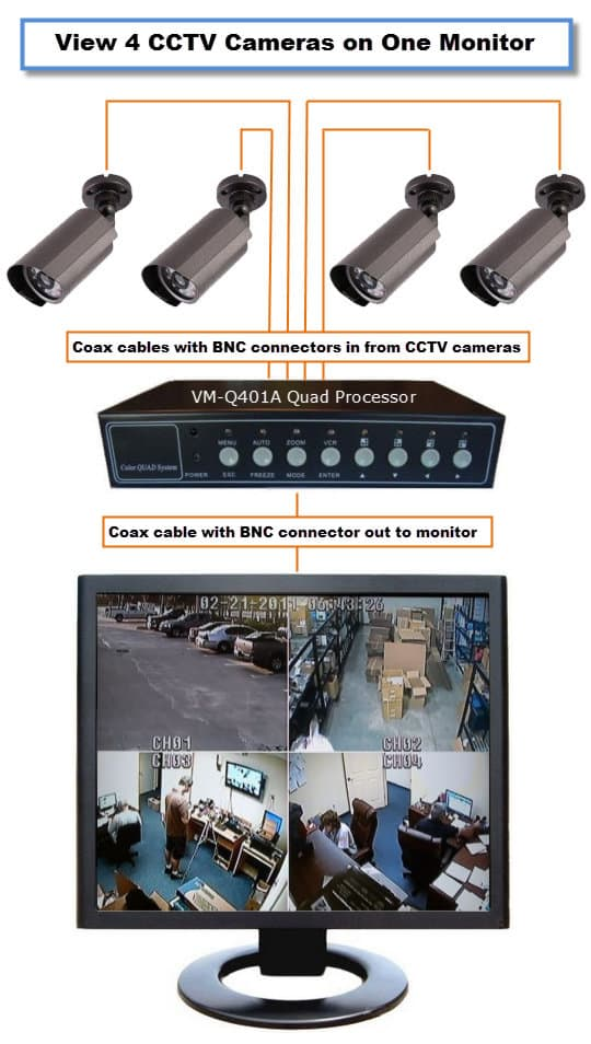 Surveillance Wireless Security System