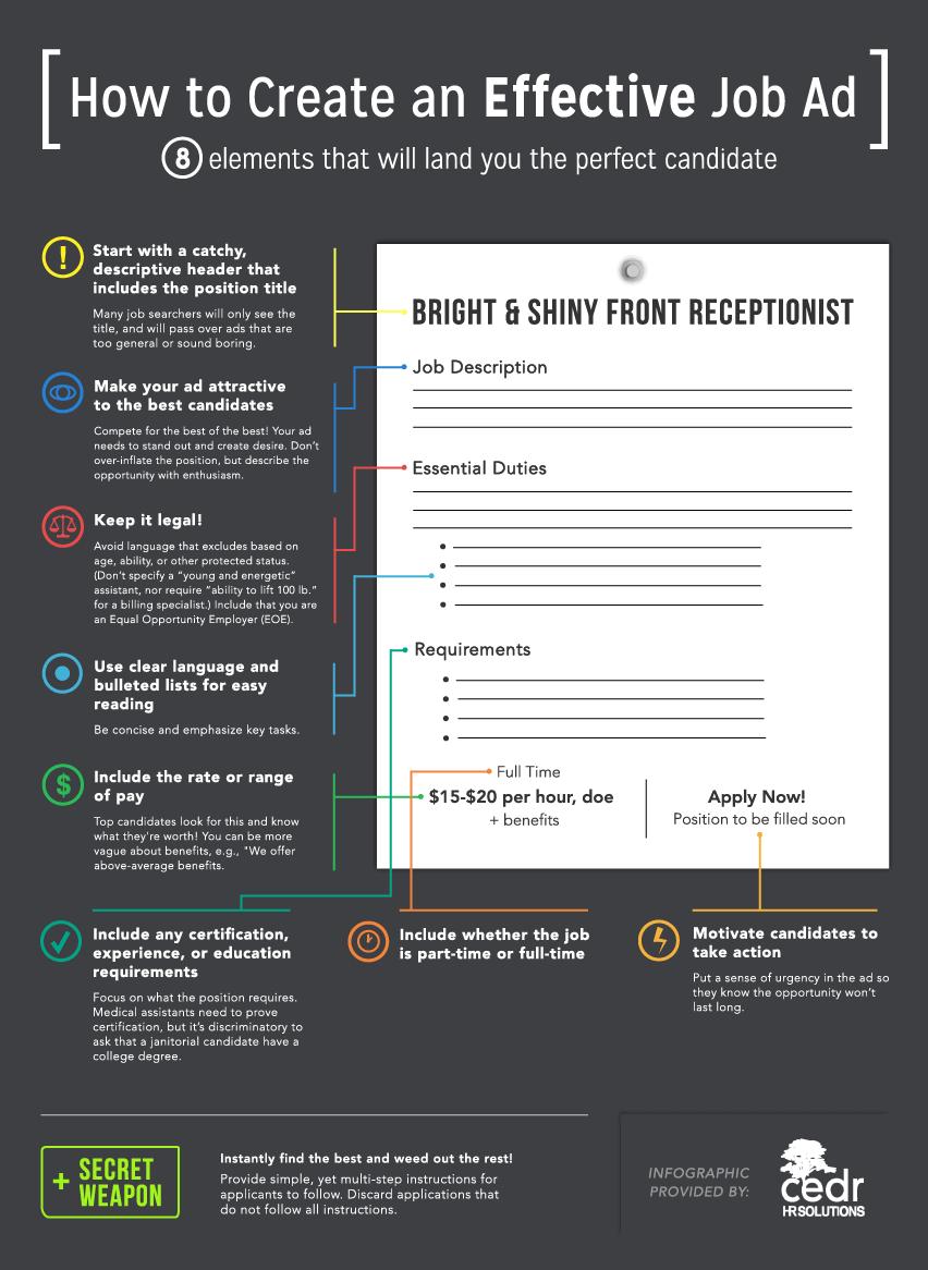 Employee Discipline Template