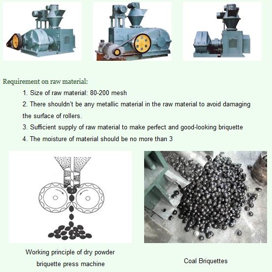 Fertilizer Urea Sale