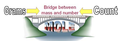Stoichiometry Mole Mole Problems