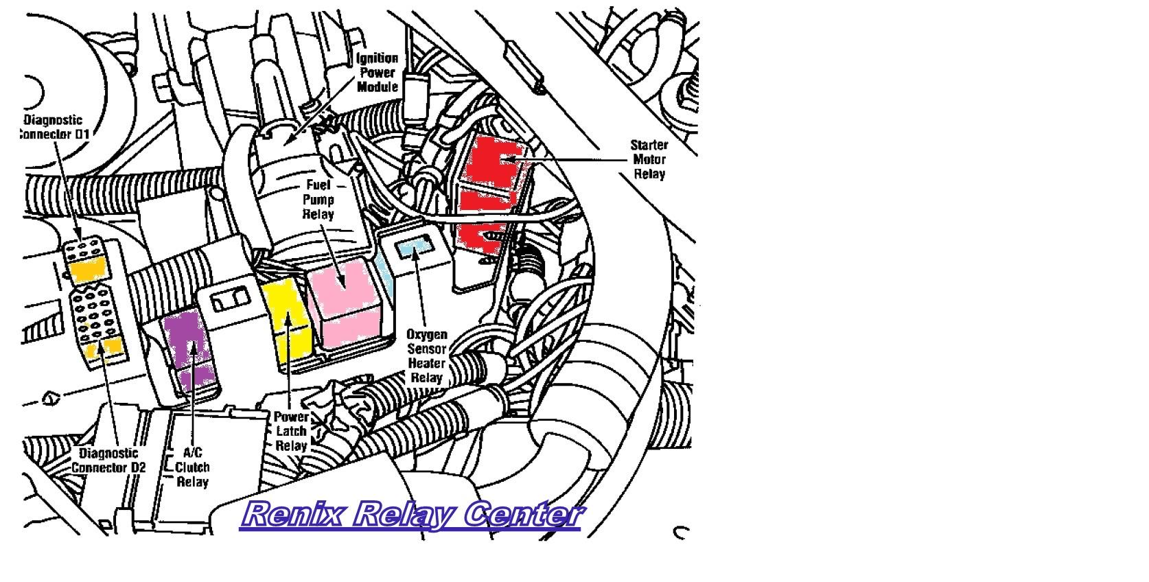 2005 Starter Relay Jeep Cherokee Location
