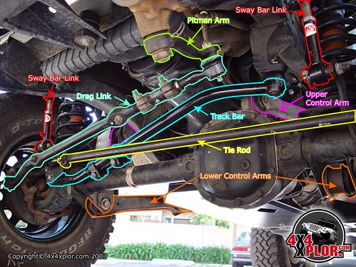 Front Differential Hummer H3 Diagram