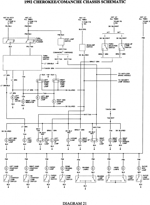 jeep starter wiring diagram schematic diagram electronic schematic rh selfit co Jeep Wiring Harness Diagram 98 Jeep Cherokee Engine Diagram