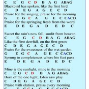 This Little Light Of Mine Piano Chords (4)
