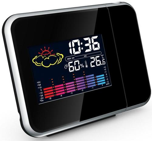 Online Alarm Clock Works