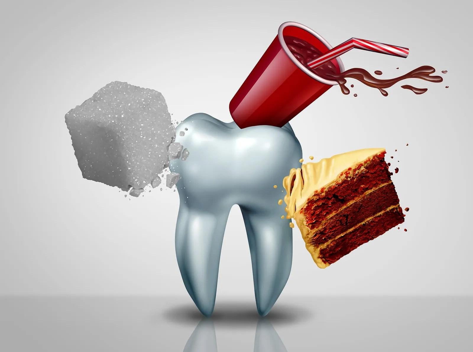 Cavity Q Amp A Cirocco Dental Center