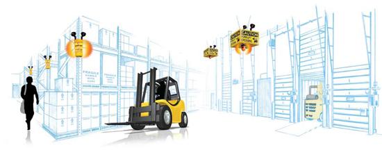 Order Picker Forklift Safety Falls