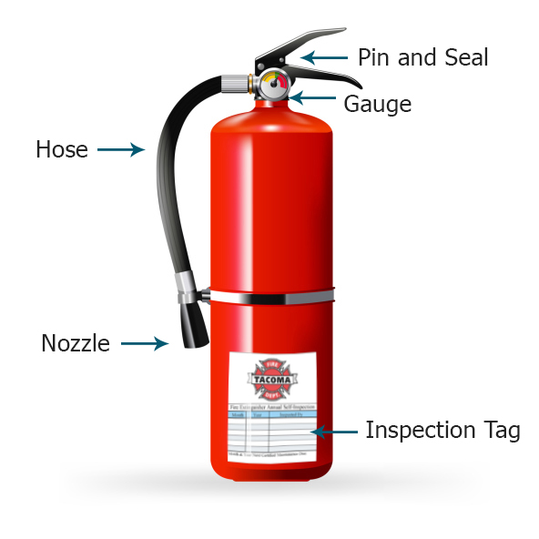 Fire Extinguisher Self-Inspection Program - City of Tacoma