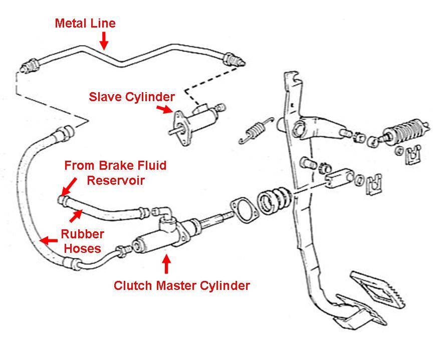 Eaton Hydrostatic Transmission Parts Breakdown