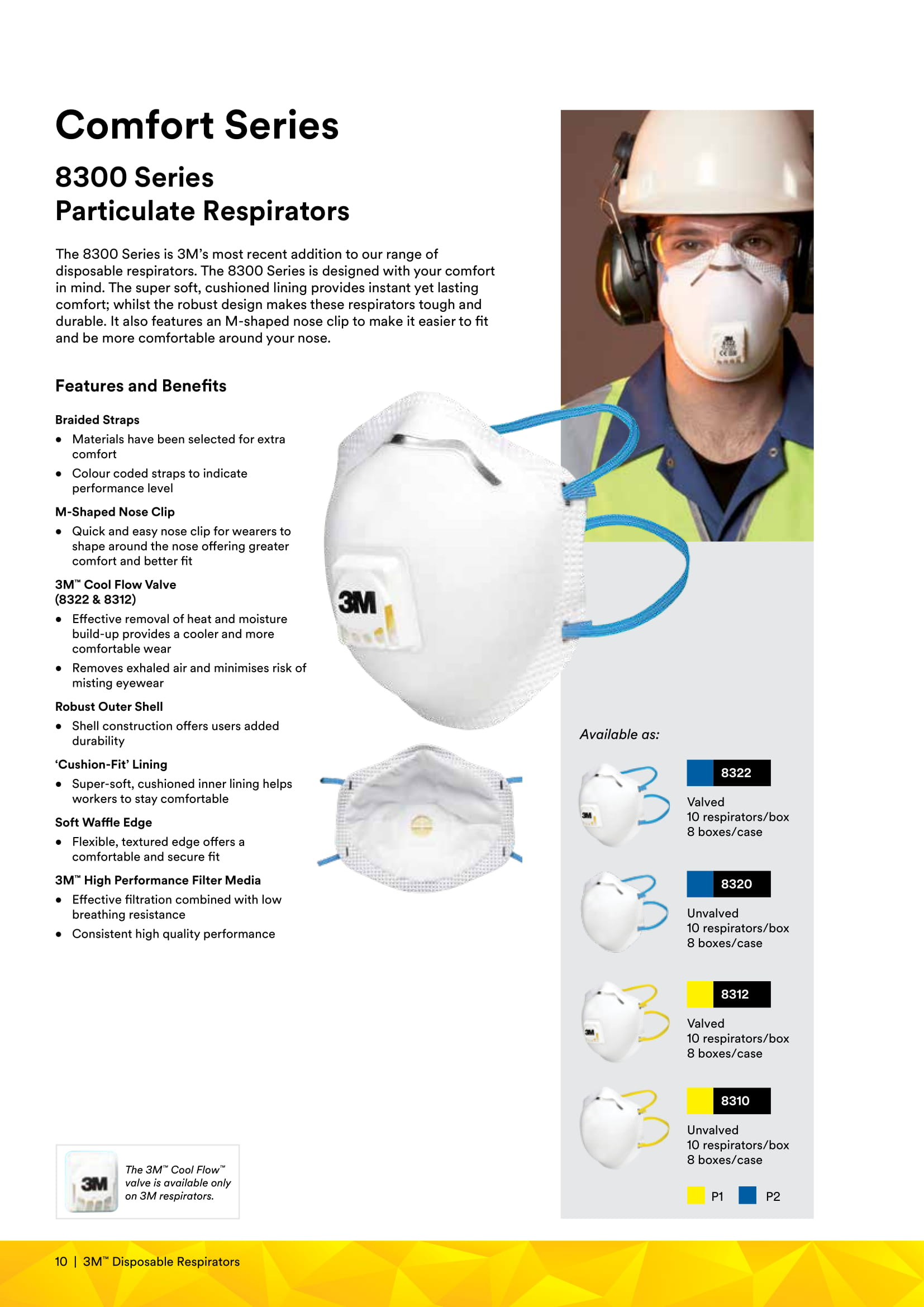 3m Disposable Or Reusable Masks Amp Respirators For Cleanrooms