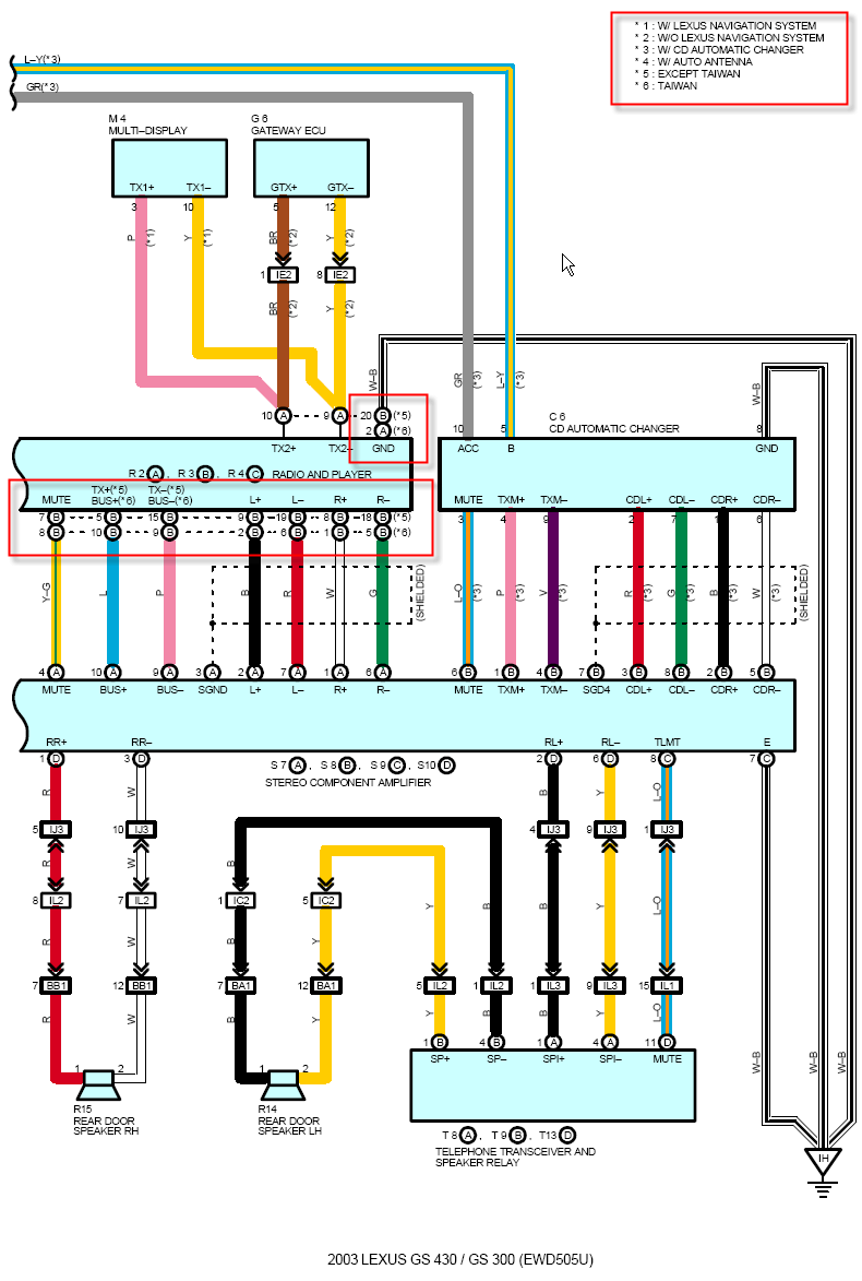 98 Club Car Wiring Diagram