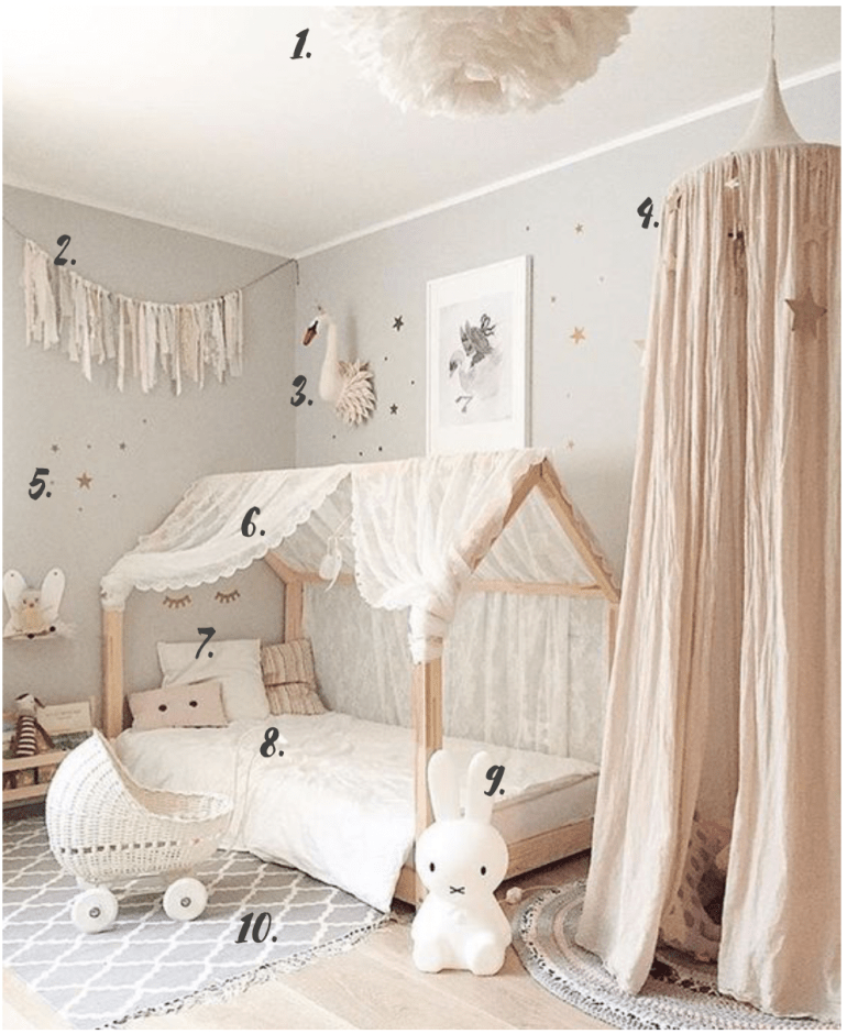 SHOP THE ROOM   D    coration chambre fille ballet   Club Mamans shop the room selection decoration chambre fille inspiration ballet