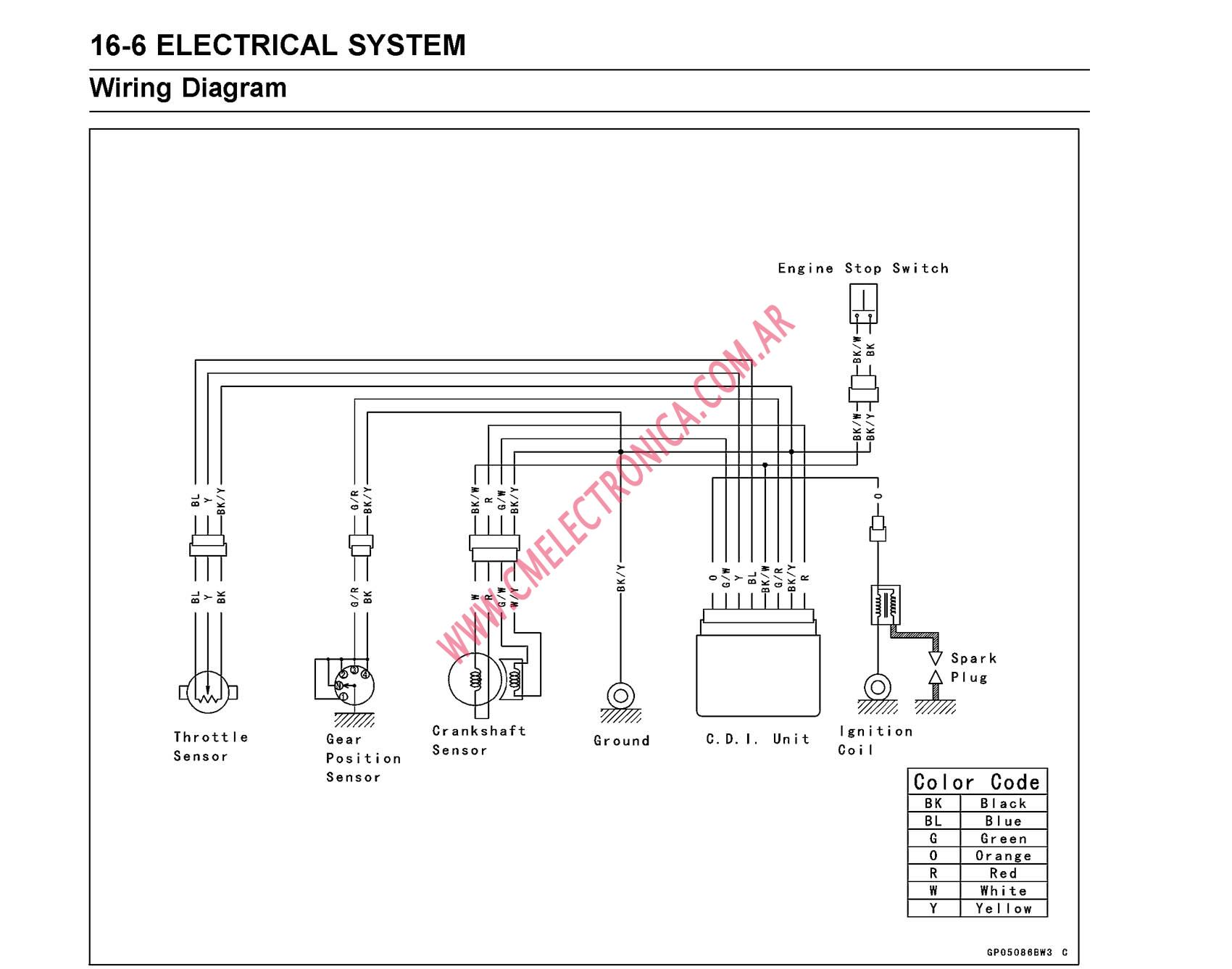2001 Kawasaki Atv Wiring Diagram Prairie 400 4 Wheeler Bayou 220 On Chinese Transmission