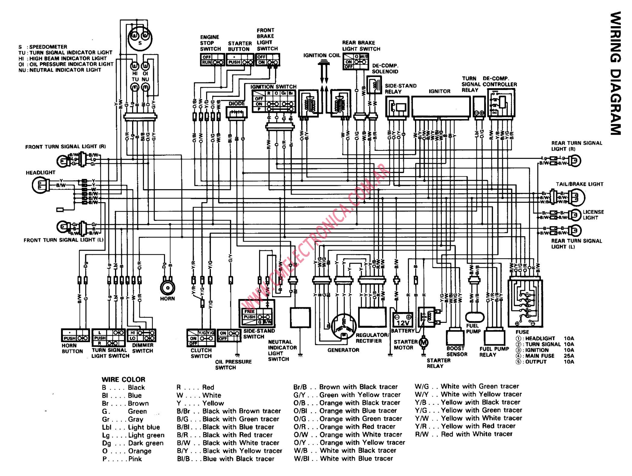suzuki vl1500 wiring diagram wiring library Suzuki Vl1500 Wiring Diagram solved no signal to ignition coil fixya
