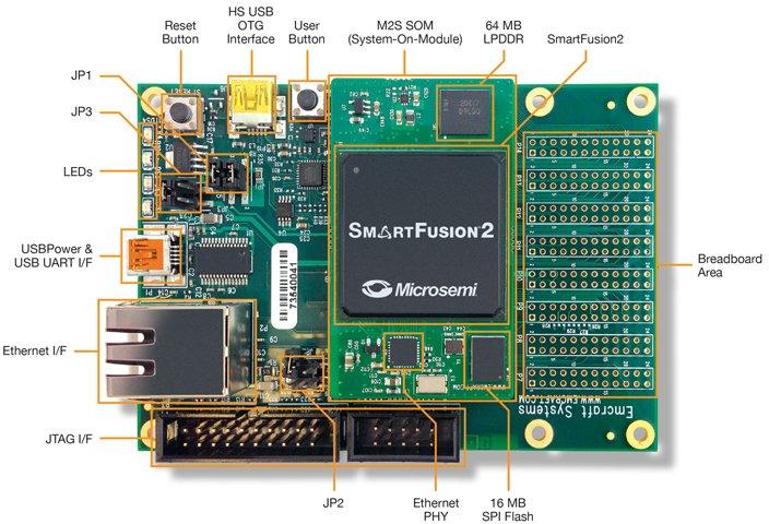 299 Microsemi Smartfusion2 Starter Kit Cortex M3 Fpga