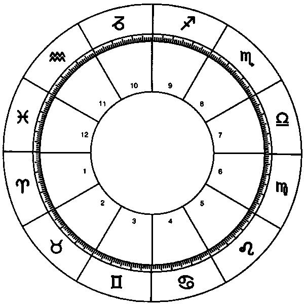 Daily Love Horoscope Aquarius