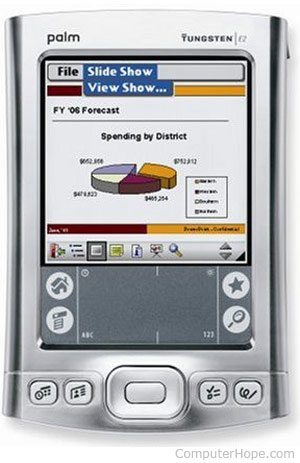 What Is Pda Personal Digital Assistant