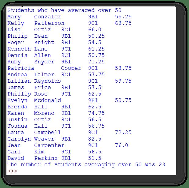 Pseudocode Examples Python