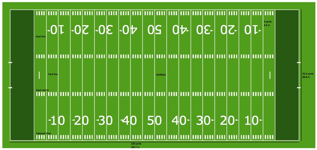 Football Positions Diagram