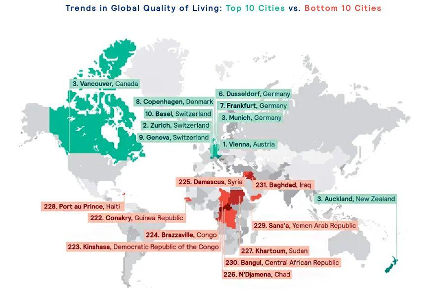 Top Ten Cities Germany
