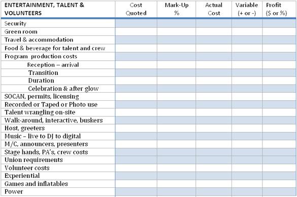 Template List Excel Food