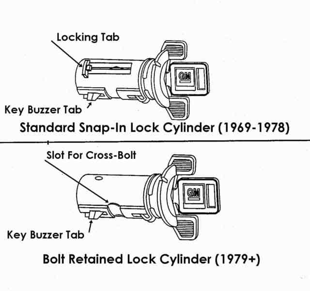 48160957d1501528106 need to remove my old ignition switch ignitionlockcylinderdrawings 1968 cadillac ignition wiring diagram