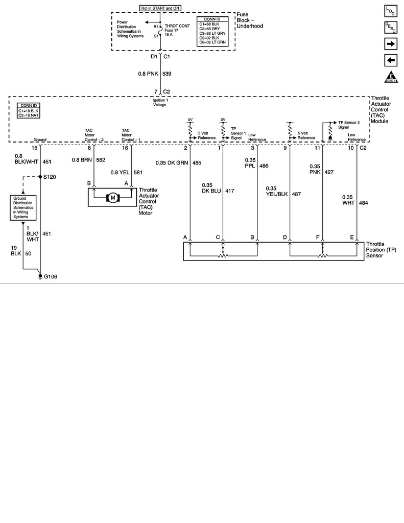 Ls Tps Sensor Wiring Electrical Diagrams Map Pigtail Diagram Path Decorations Pictures Full Decoration Throttle Position Connector