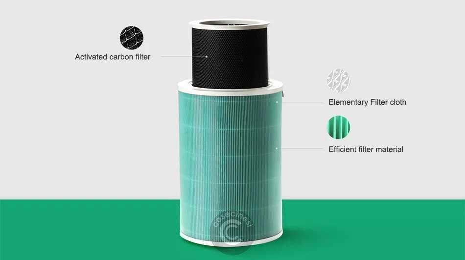 Codice sconto coupon Xiaomi Mijia Air Purifier Filter [Enhanced Version] [Czech Warehouse]
