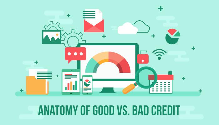 Bad Credit Bank Personal Loans