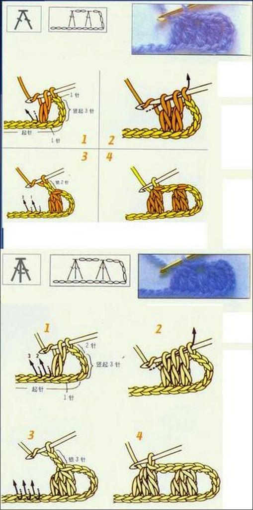 Easy Crochet Blanket Beginners