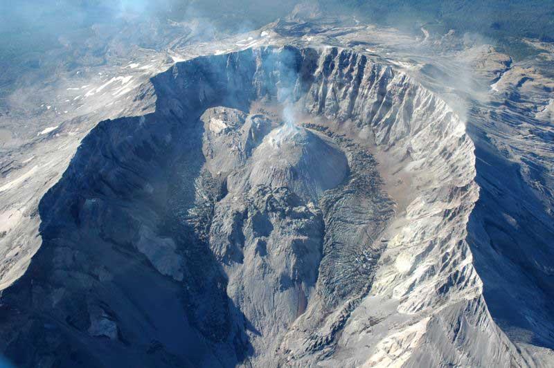Volcanoes Types Comparison Different