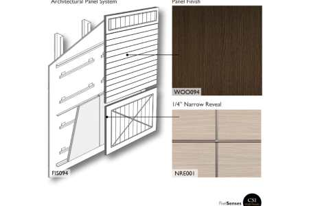 Interior Laminate Panel System Full HD MAPS Locations Another - Aquabord laminate panels
