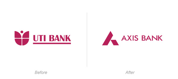 Axis Bank Personal Loan Customer Care Phone No