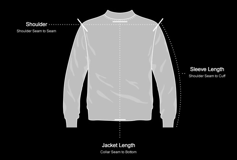 Jacket Diagram