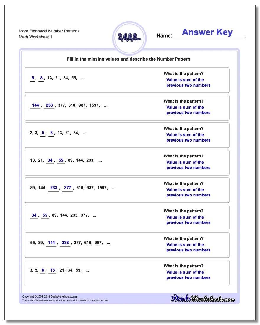 Fib Cci Number P Tterns