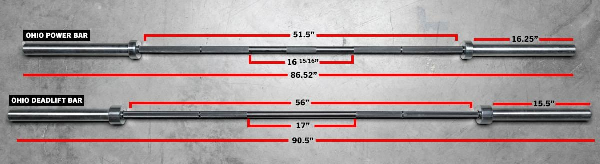 Different Types Of Barbells 9 Different Bars And The
