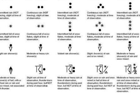 Aviation Weather Map Symbols Path Decorations Pictures Full Path