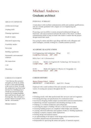 Security Guard Manager Job Description