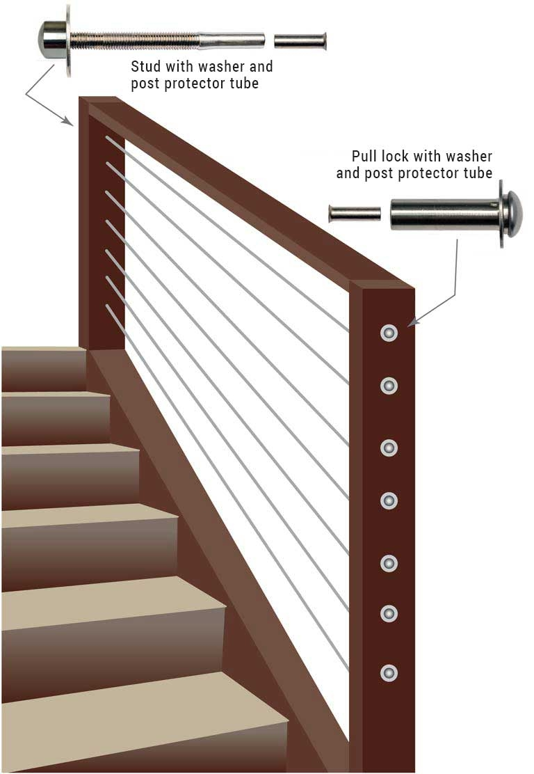 Wiserail® Deck Cable Railing Kits Stainless Steel Deck Cable Railing   Wood And Wire Stair Railing   Hampton Style   Exterior   Closed Staircase   Horizontal Round Bar   Square Wire