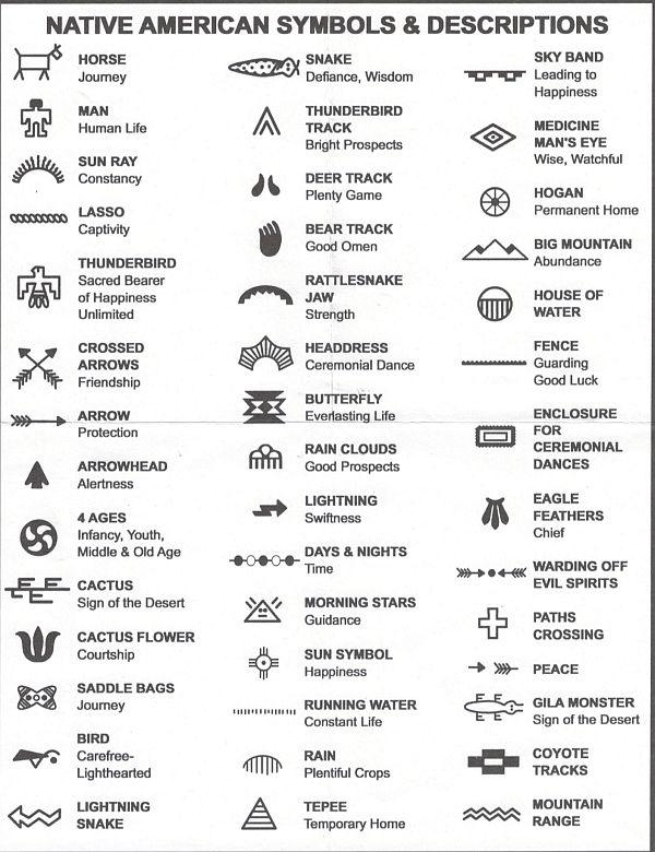 Native Cherokee Symbols and Meanings - Yahoo Image Search ...