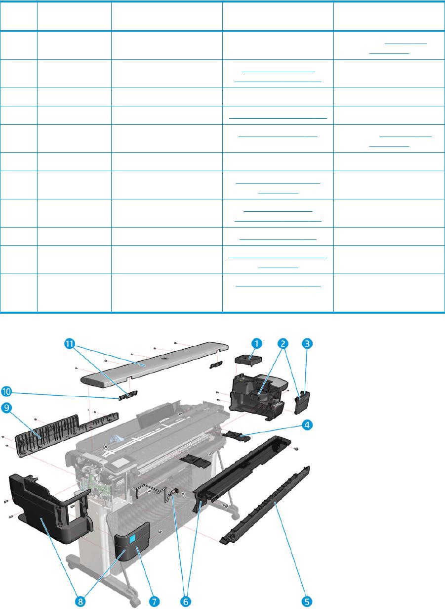 Hp Designjet T730 Printer Amp Hp Designjet T830 Mfp Service