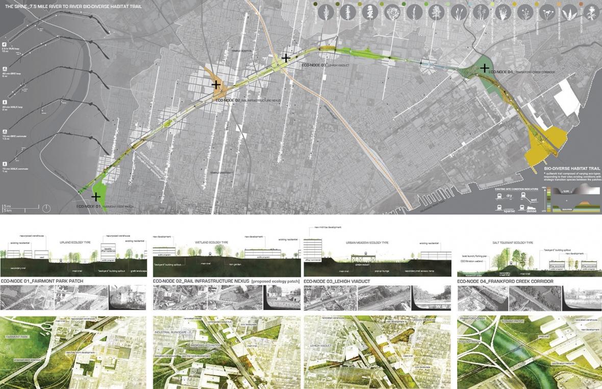 Design Courses Landscape