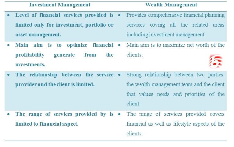 Bonds Vs Securities