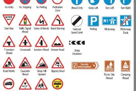 Best Indian Traffic Symbols And Their Meanings Image Collection