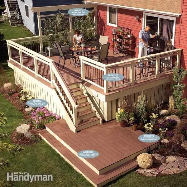 How Build 3 Foot Raised Garden