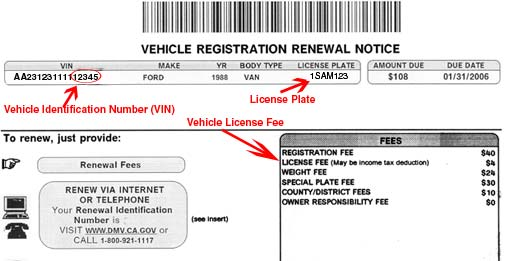 Places Renew Car Licence