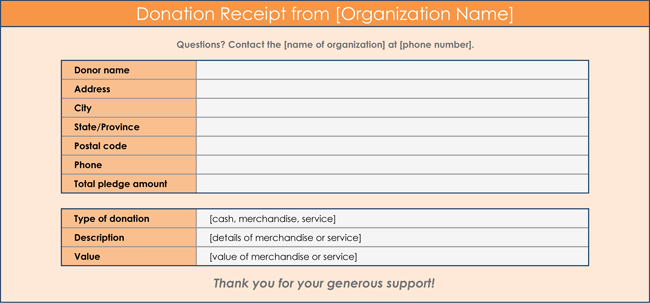 Letter Charitable Template Contribution