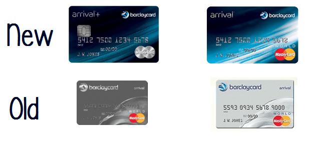 Fifth Third Bank Visa Card
