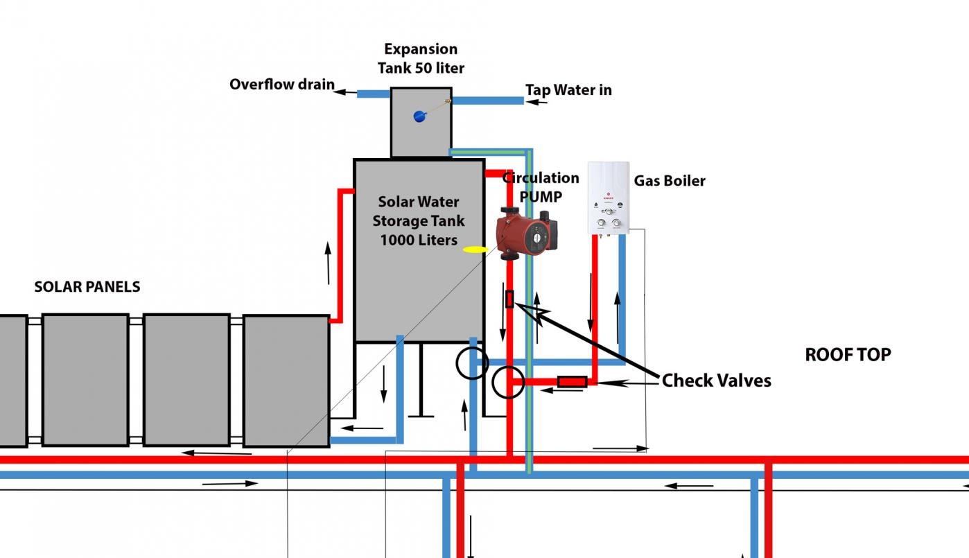 Diagram Heaters Home